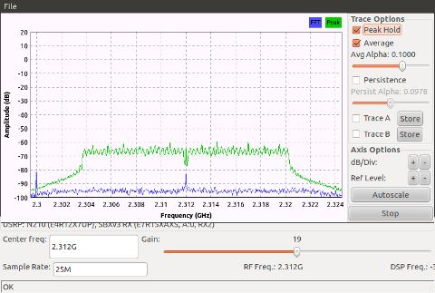 Using WiFi Atheros chips in hamradio bands | Radio Adventures